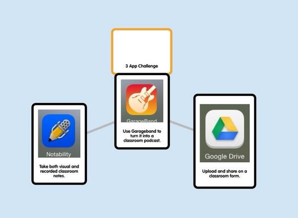 3 App Challenge with Notability