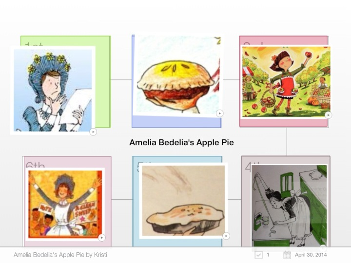 Amelia Bedelia's Apple Pie Stick Around Puzzle